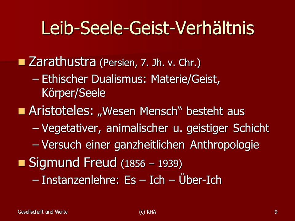 Leib-Seele-Geist-Verhältnis