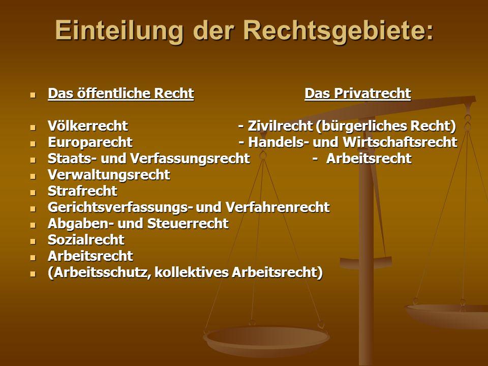 Einteilung der Rechtsgebiete: