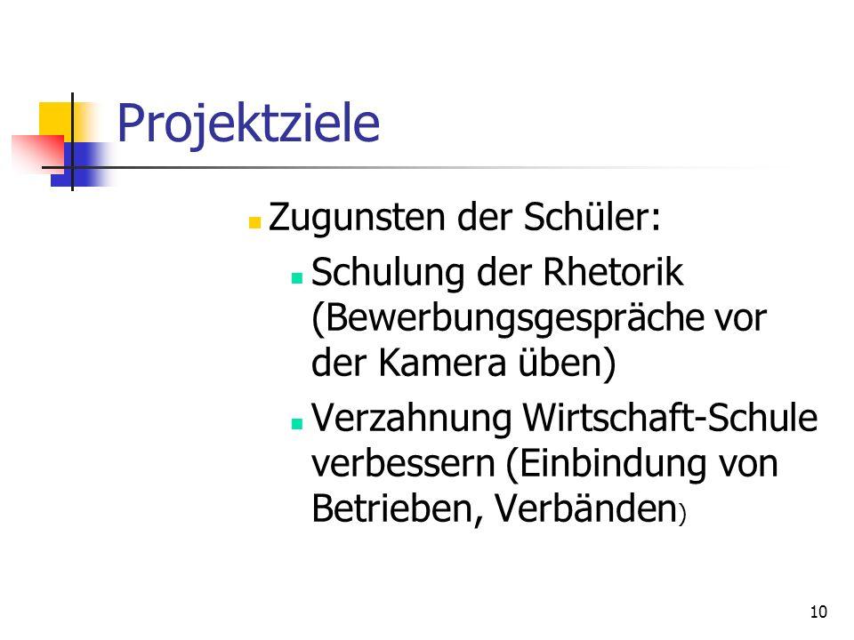 Projektziele Zugunsten der Schüler: