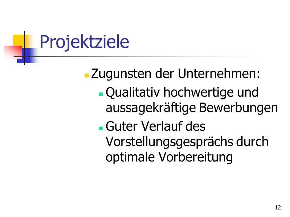 Projektziele Zugunsten der Unternehmen: