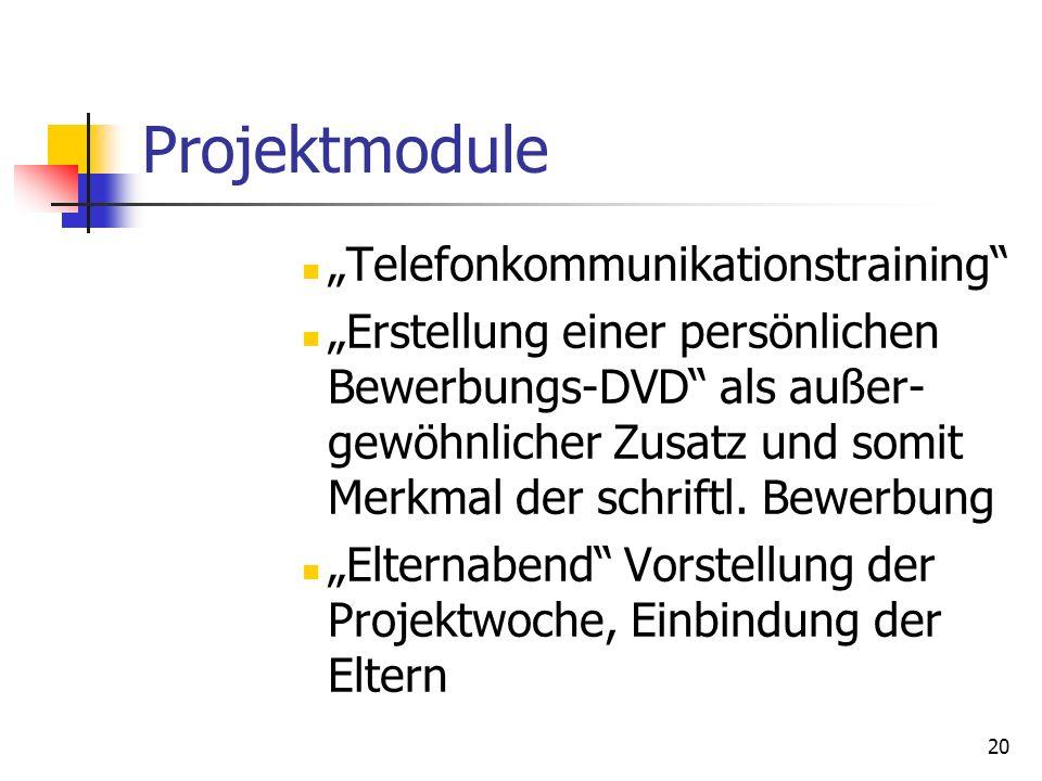 "Projektmodule ""Telefonkommunikationstraining"