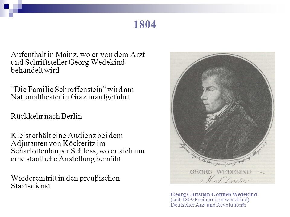 1804 Aufenthalt in Mainz, wo er von dem Arzt und Schriftsteller Georg Wedekind behandelt wird.