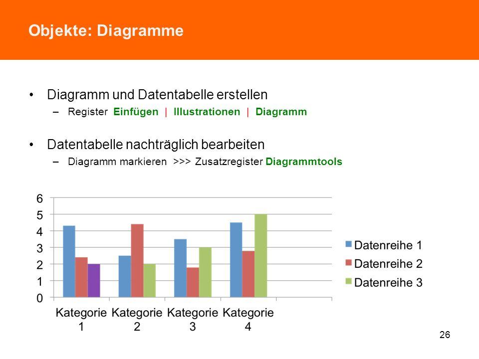 Objekte: Diagramme Diagramm und Datentabelle erstellen