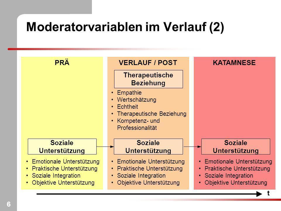 Moderatorvariablen im Verlauf (2)
