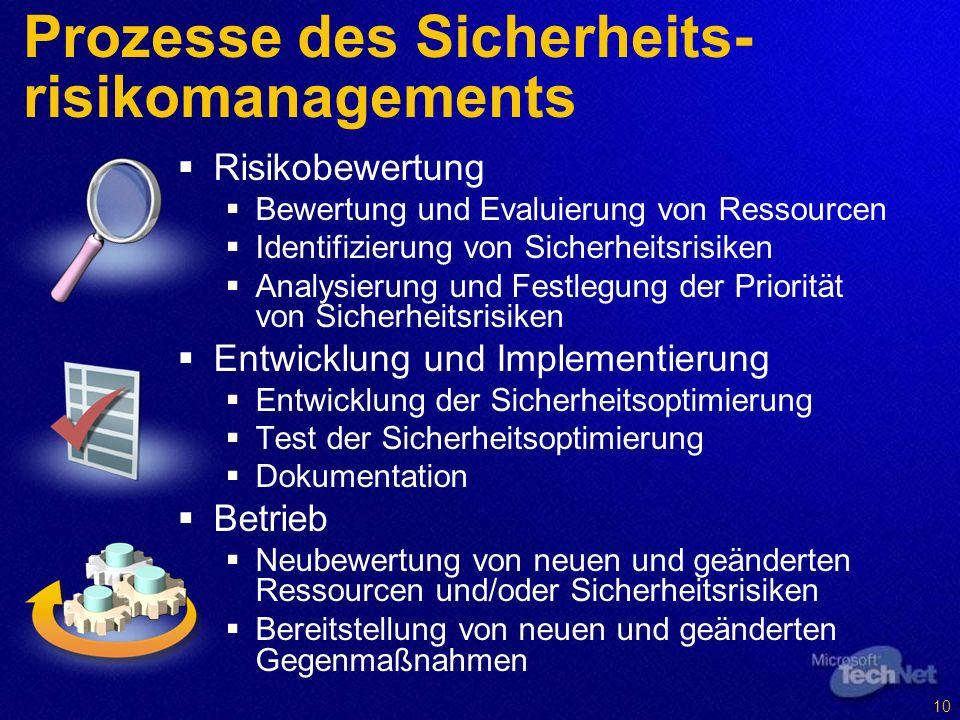 Prozesse des Sicherheits-risikomanagements