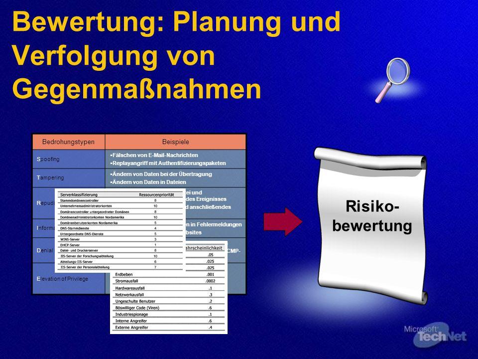 Bewertung: Planung und Verfolgung von Gegenmaßnahmen