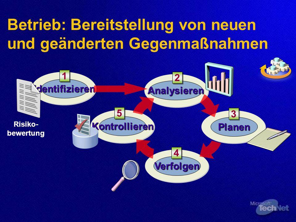 Betrieb: Bereitstellung von neuen und geänderten Gegenmaßnahmen