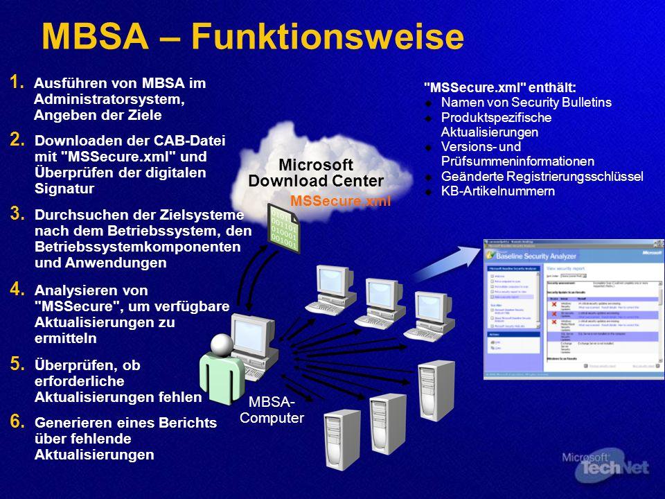 Implemation von Client- und Serversicherheit