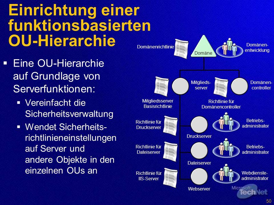 Einrichtung einer funktionsbasierten OU-Hierarchie