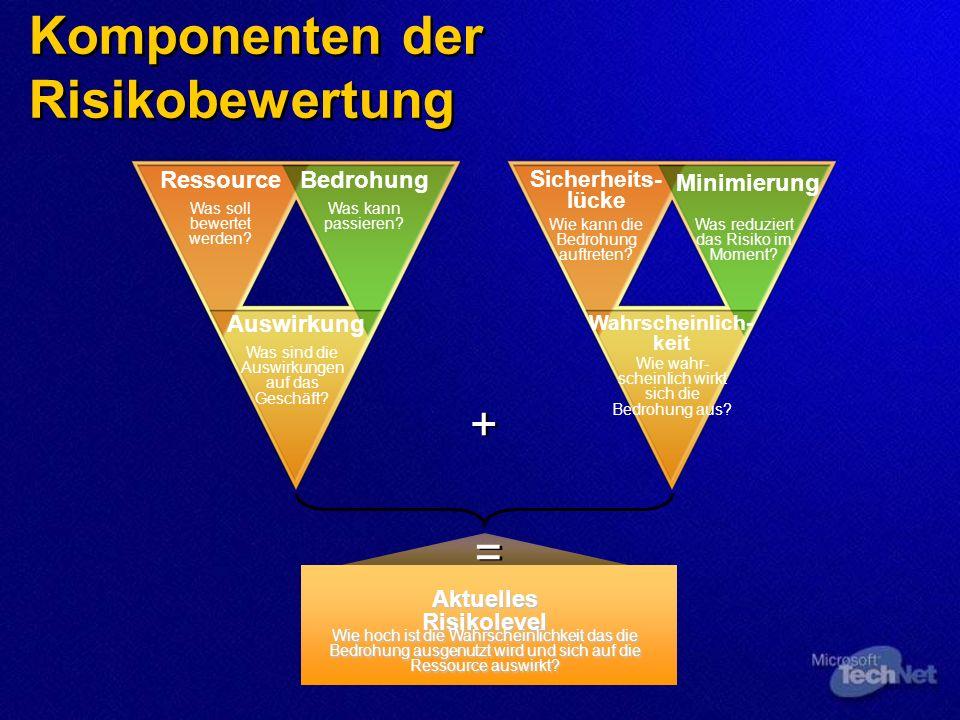 Komponenten der Risikobewertung