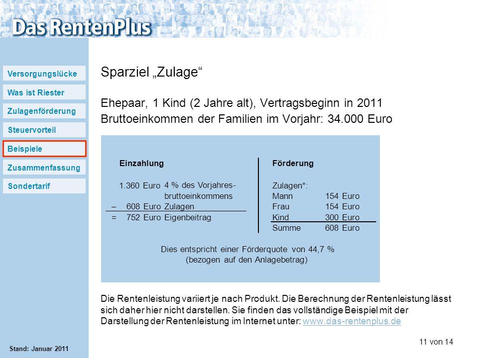 """Sparziel """"Zulage Ehepaar, 1 Kind (2 Jahre alt), Vertragsbeginn in 2011 Bruttoeinkommen der Familien im Vorjahr: 34.000 Euro"""