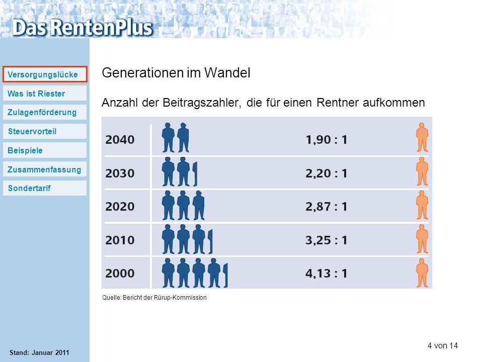Generationen im Wandel
