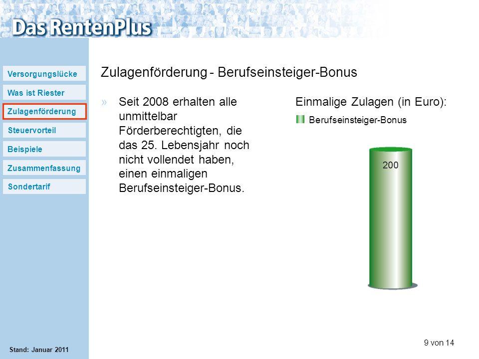 Zulagenförderung - Berufseinsteiger-Bonus