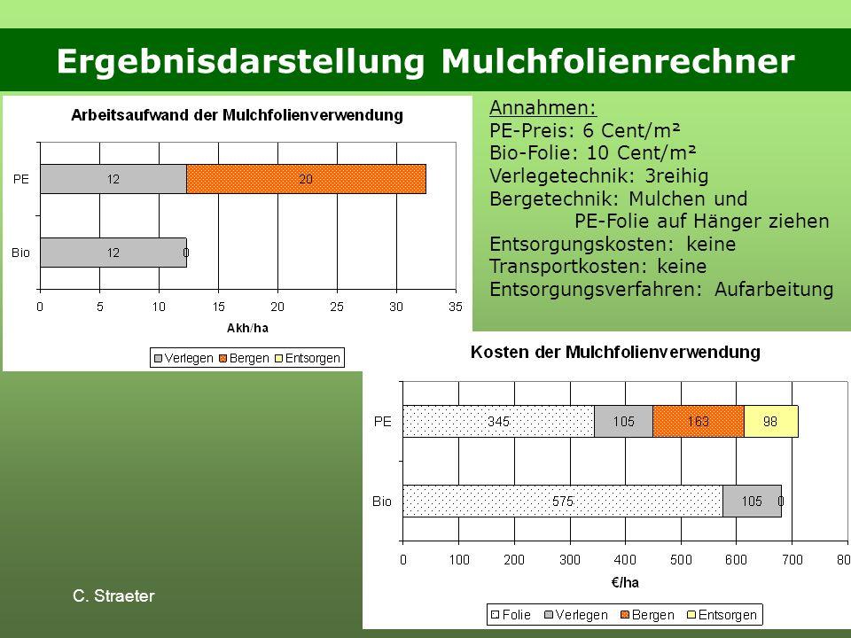 Ergebnisdarstellung Mulchfolienrechner