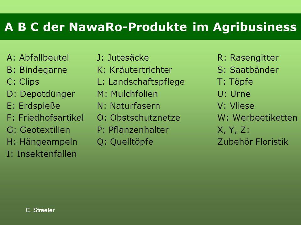 A B C der NawaRo-Produkte im Agribusiness