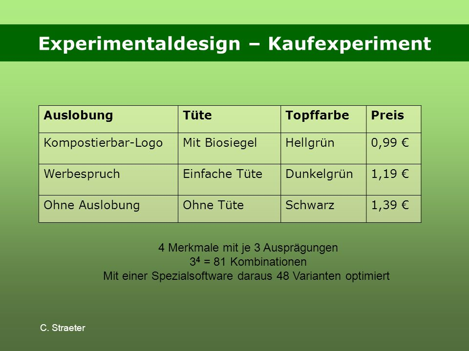 Experimentaldesign – Kaufexperiment