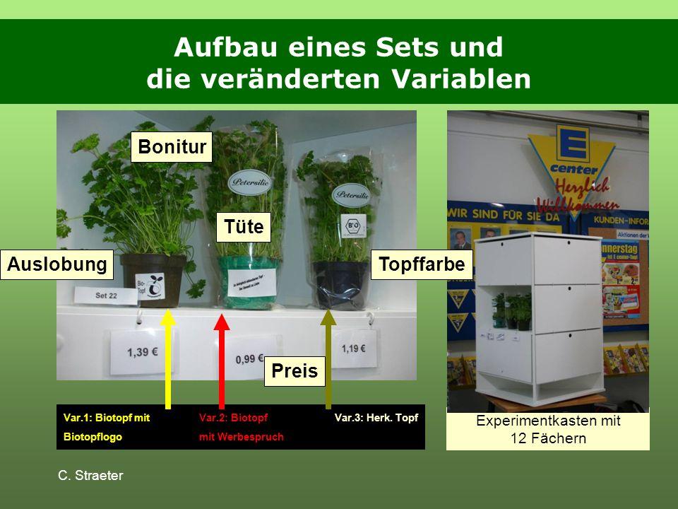 Aufbau eines Sets und die veränderten Variablen