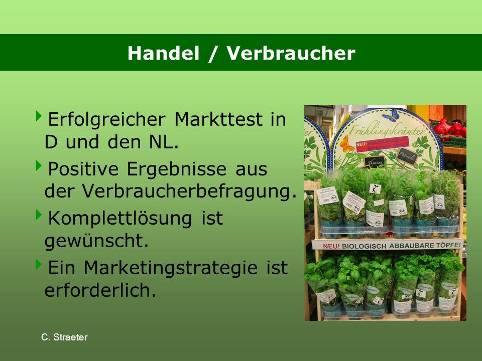 Erfolgreicher Markttest in D und den NL.