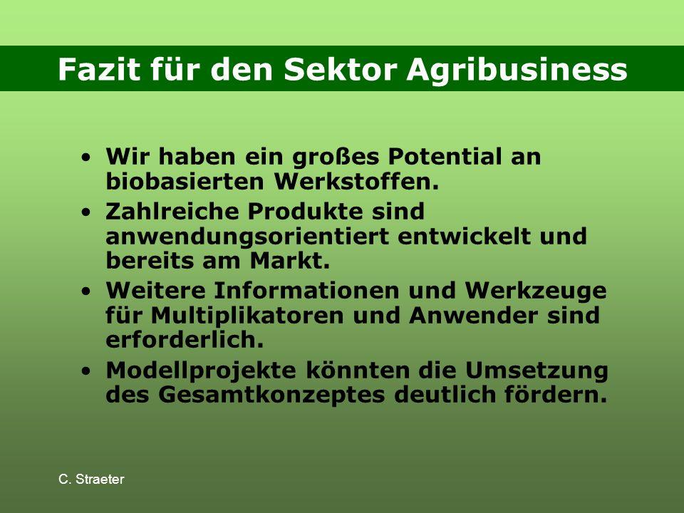 Fazit für den Sektor Agribusiness
