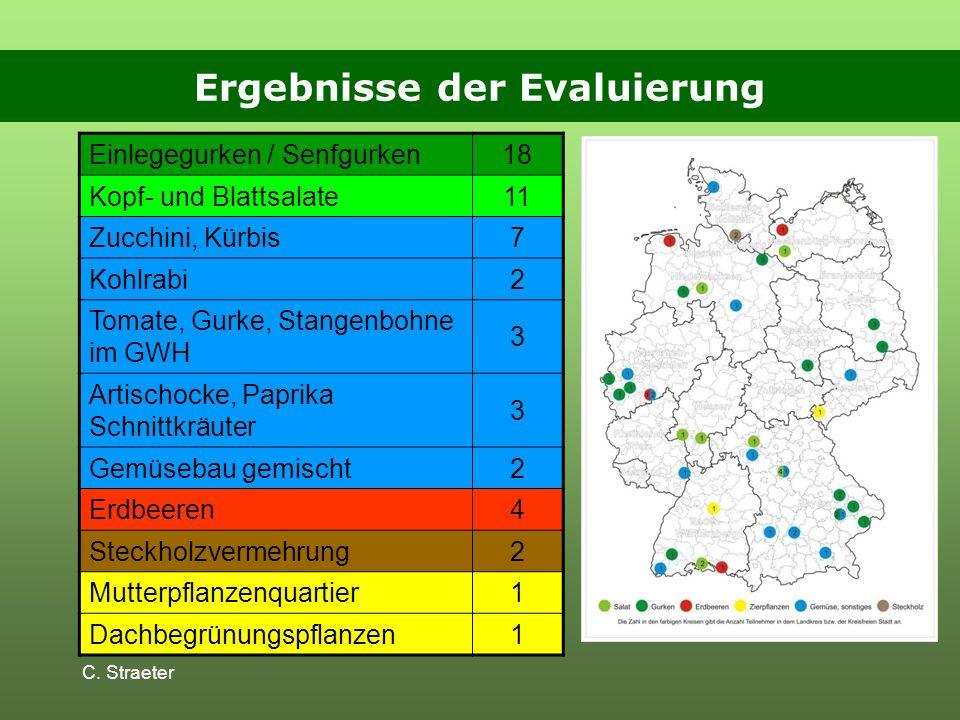 Ergebnisse der Evaluierung