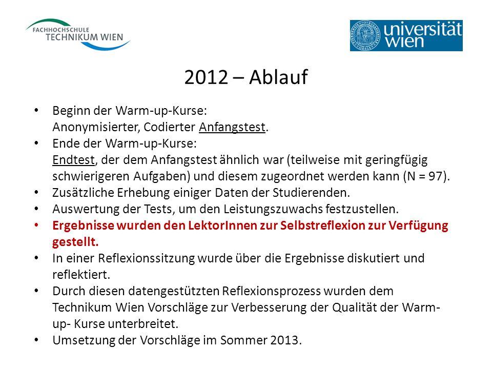 2012 – Ablauf Beginn der Warm-up-Kurse: Anonymisierter, Codierter Anfangstest.