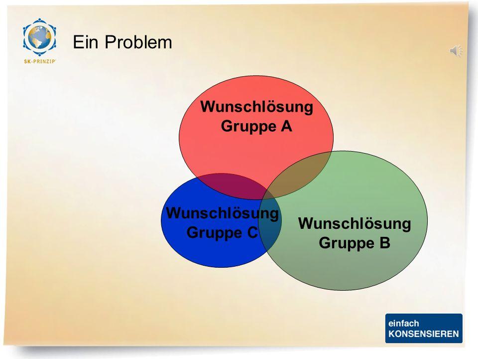 Ein Problem Wunschlösung Gruppe A Wunschlösung Gruppe C Wunschlösung