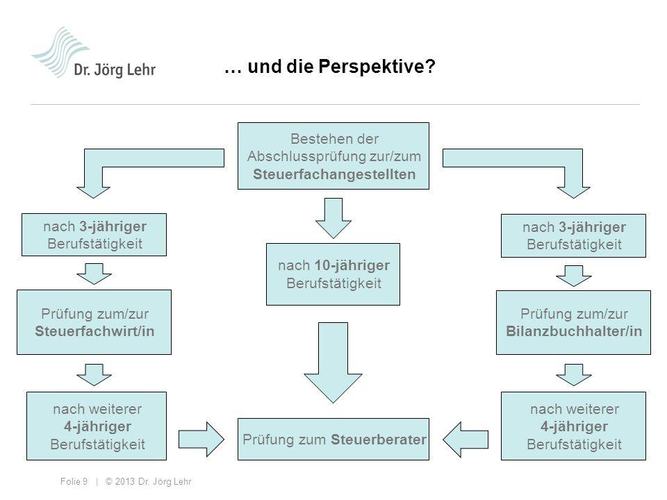 … und die Perspektive Bestehen der Abschlussprüfung zur/zum Steuerfachangestellten. nach 3-jähriger Berufstätigkeit.
