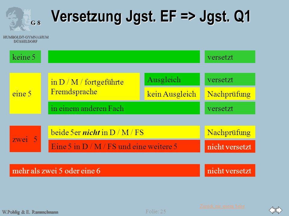 Versetzung Jgst. EF => Jgst. Q1