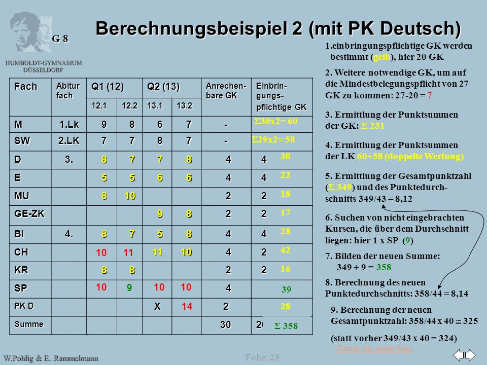 Berechnungsbeispiel 2 (mit PK Deutsch)