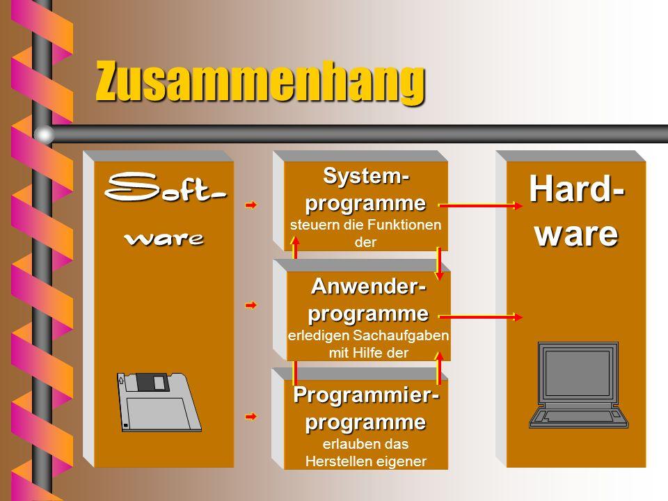 Zusammenhang Soft- ware Hard- ware System- programme System- programme