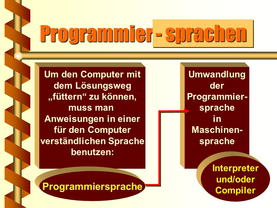 Programmierprogramme