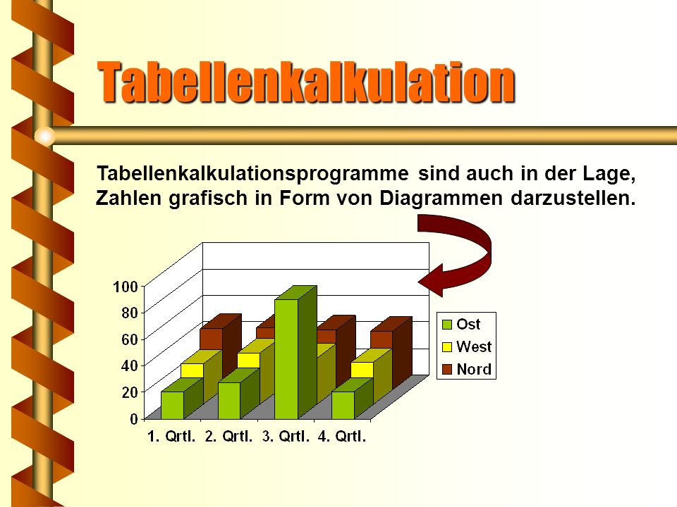 TabellenkalkulationTabellenkalkulationsprogramme sind auch in der Lage, Zahlen grafisch in Form von Diagrammen darzustellen.