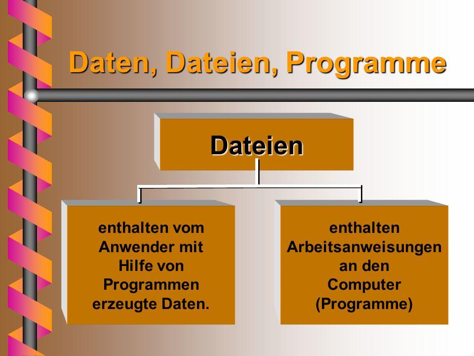 Daten, Dateien, Programme