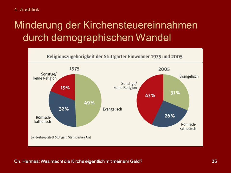 Minderung der Kirchensteuereinnahmen durch demographischen Wandel