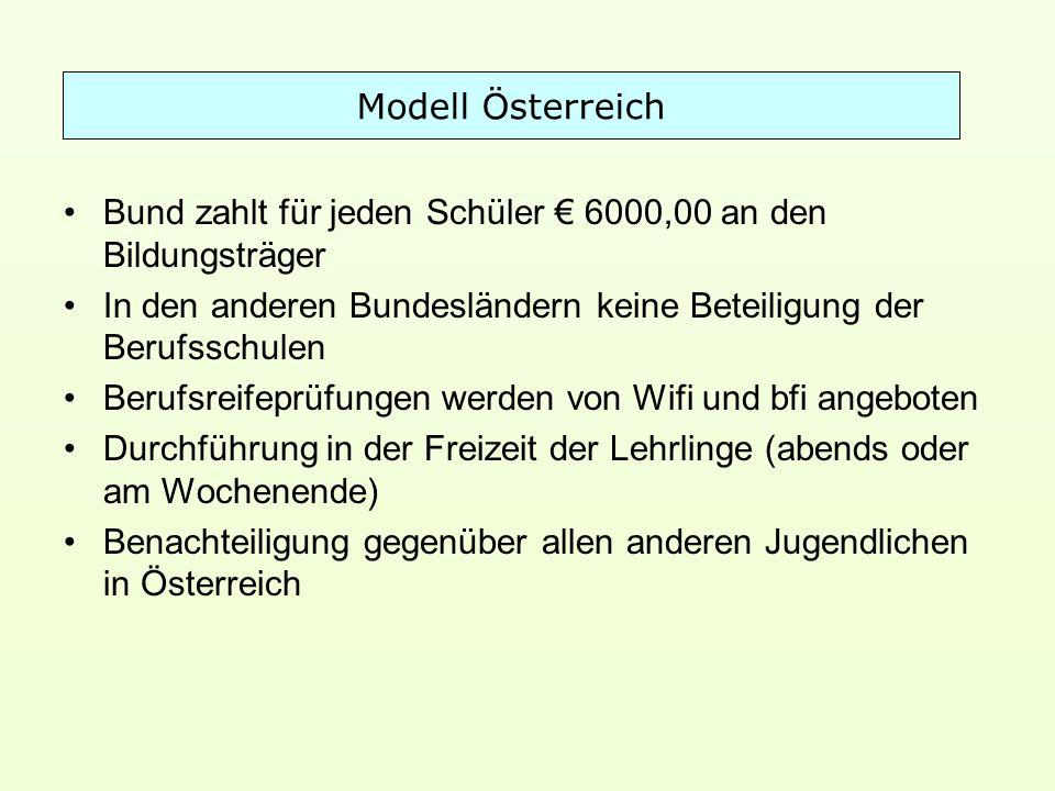 Modell Österreich Bund zahlt für jeden Schüler € 6000,00 an den Bildungsträger. In den anderen Bundesländern keine Beteiligung der Berufsschulen.