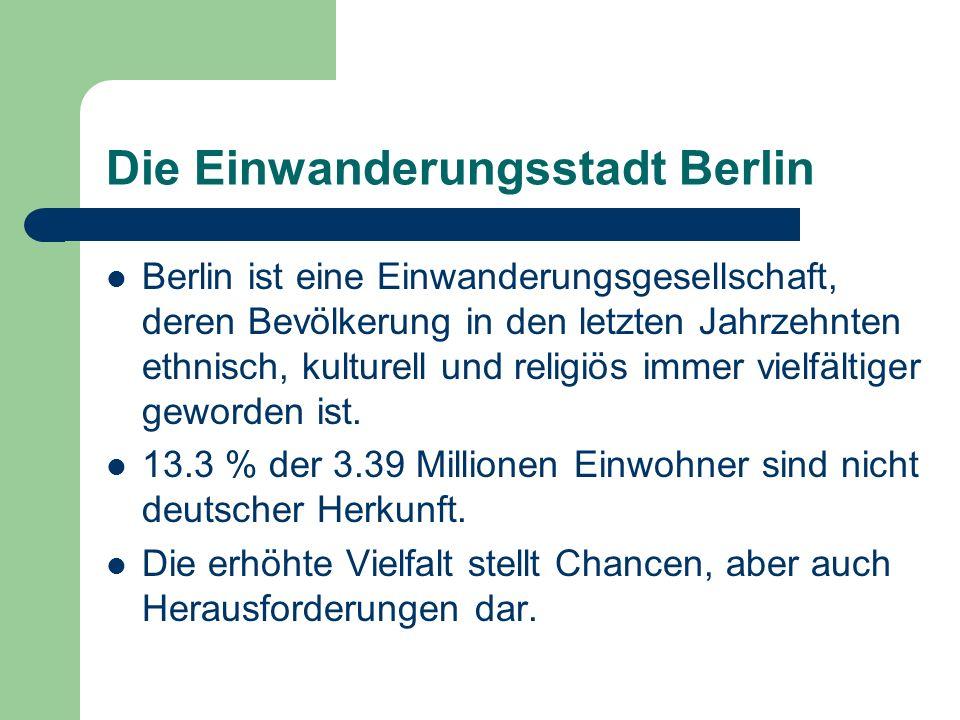 Die Einwanderungsstadt Berlin