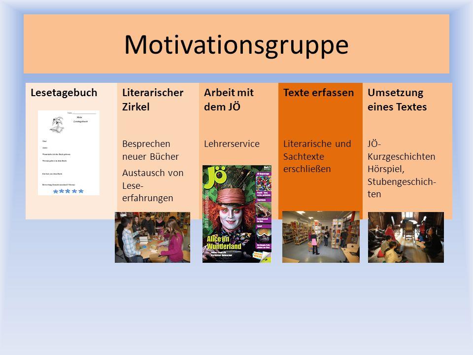Motivationsgruppe Lesetagebuch Literarischer Zirkel Arbeit mit dem JÖ