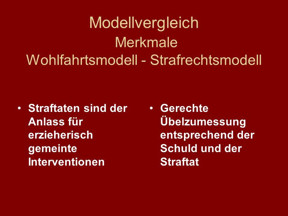 Modellvergleich Merkmale Wohlfahrtsmodell - Strafrechtsmodell