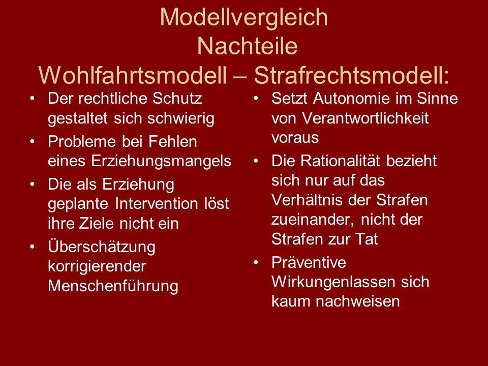 Modellvergleich Nachteile Wohlfahrtsmodell – Strafrechtsmodell: