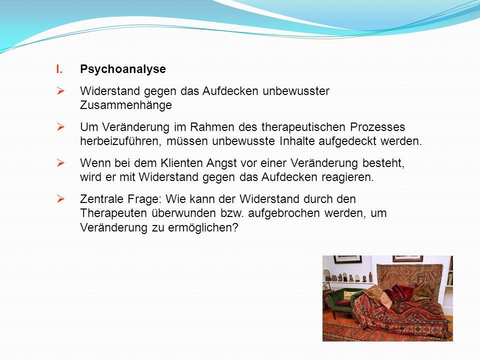 Psychoanalyse Widerstand gegen das Aufdecken unbewusster Zusammenhänge.