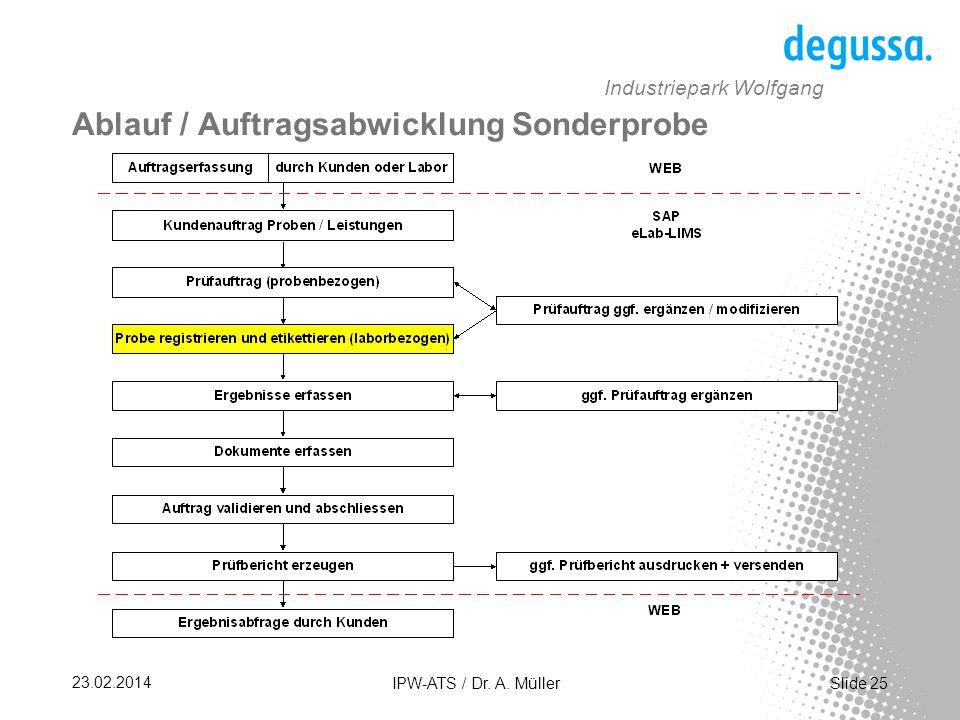 Ablauf / Auftragsabwicklung Sonderprobe