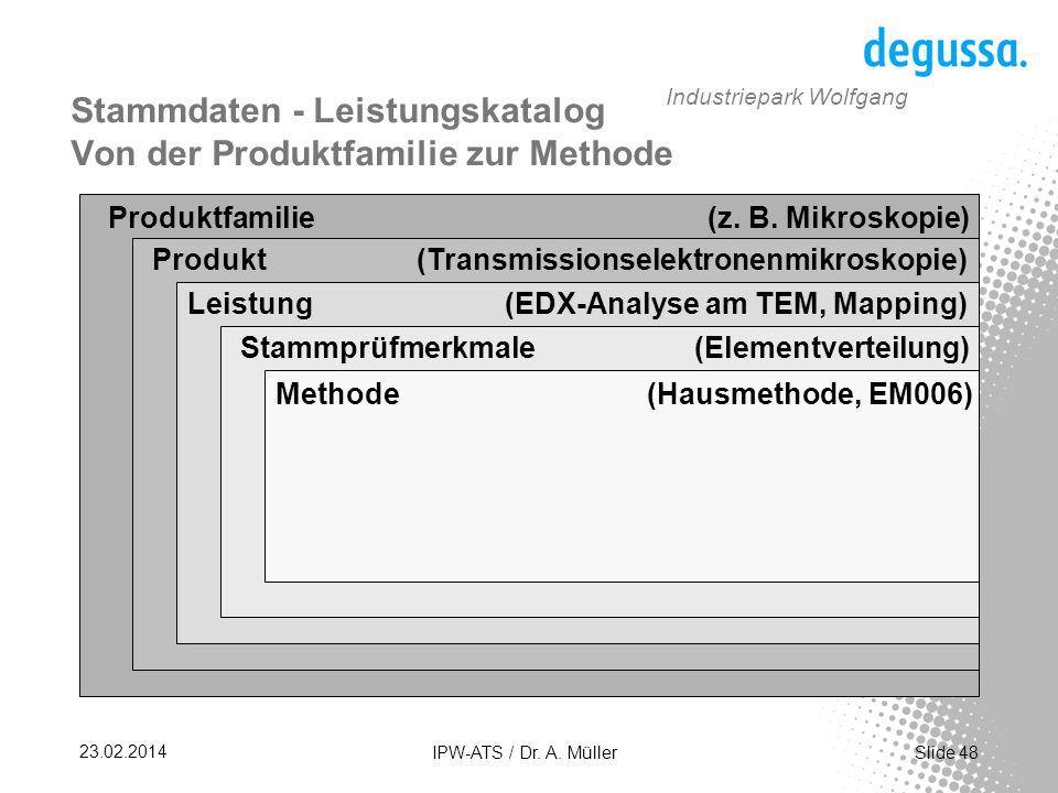 Stammdaten - Leistungskatalog Von der Produktfamilie zur Methode