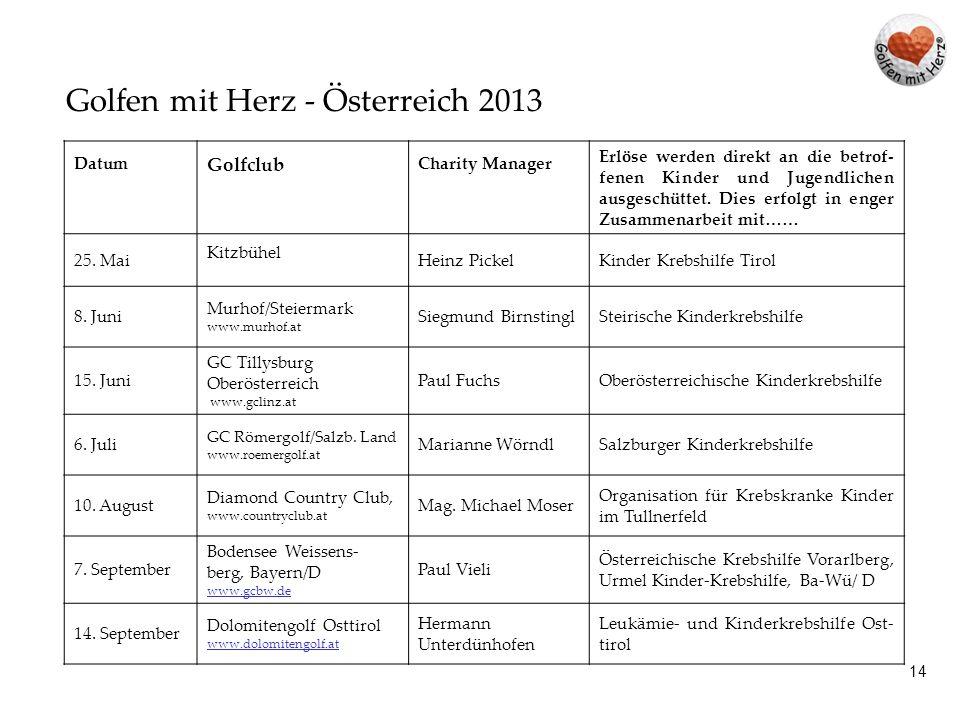 Golfen mit Herz - Österreich 2013
