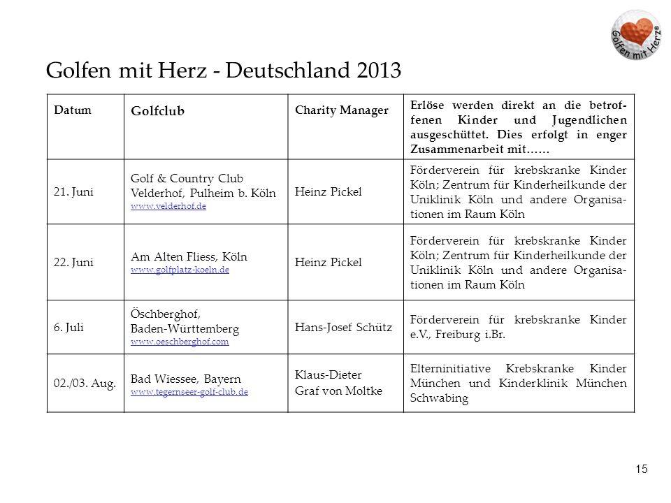 Golfen mit Herz - Deutschland 2013