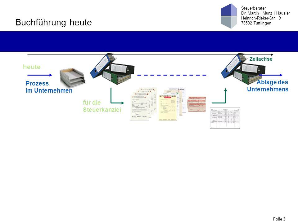Buchführung heute heute Ablage des Prozess Unternehmens im Unternehmen