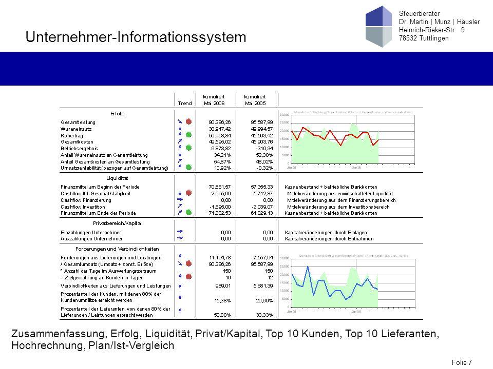 Unternehmer-Informationssystem