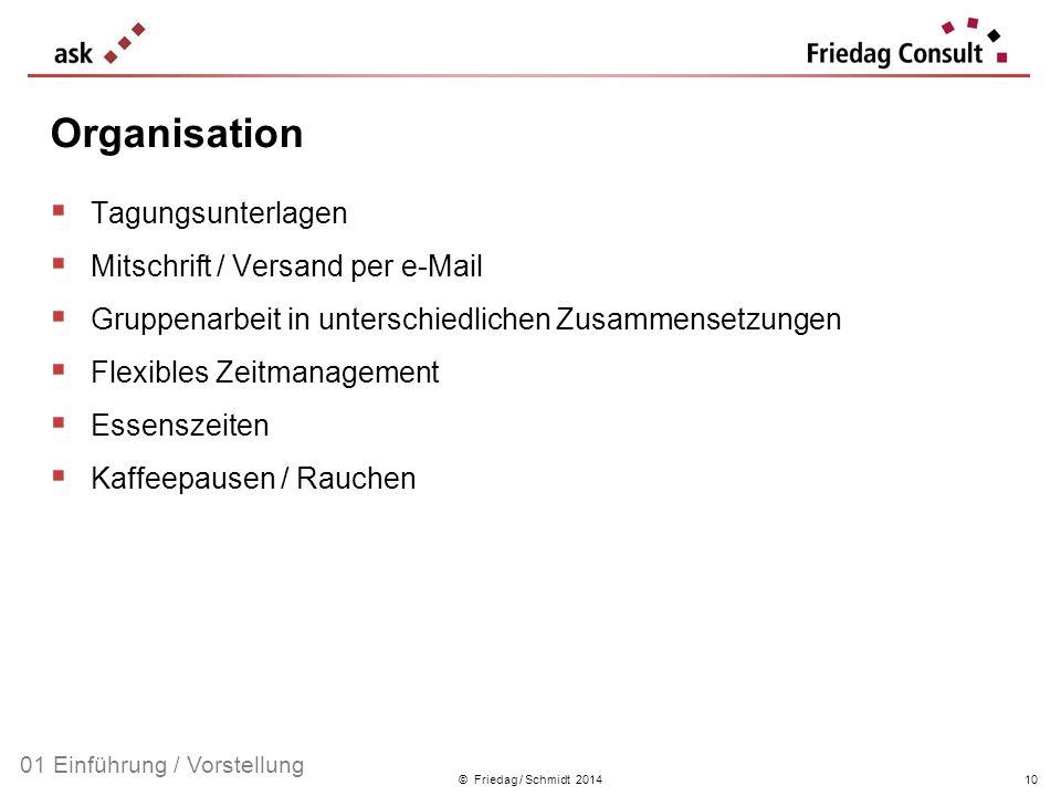 Organisation Tagungsunterlagen Mitschrift / Versand per e-Mail