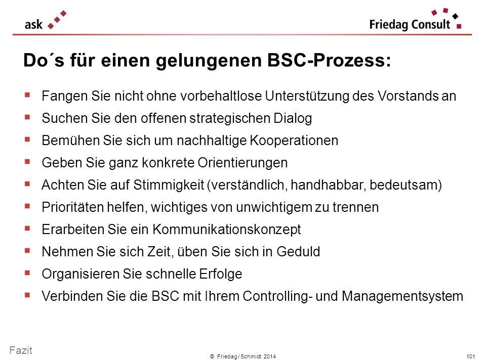 Do´s für einen gelungenen BSC-Prozess: