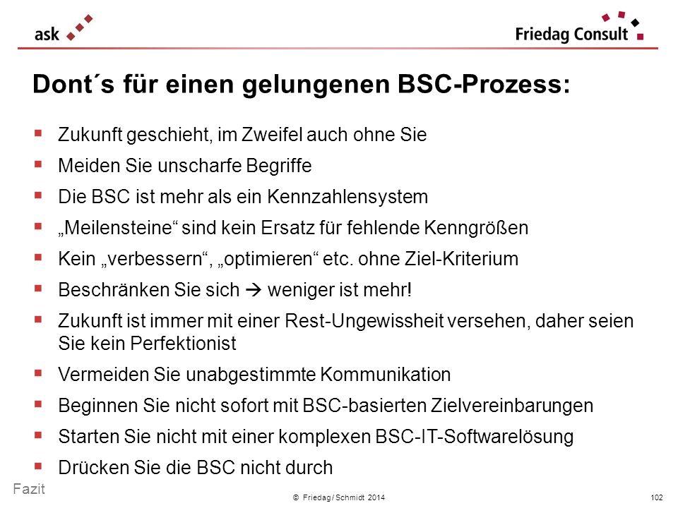 Dont´s für einen gelungenen BSC-Prozess: