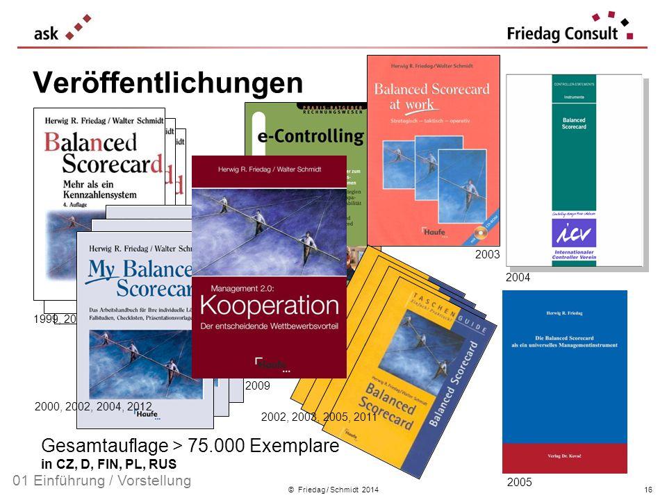 2003 Veröffentlichungen. 2004. 2001. 1999, 2000, 2002. 2009. 2002, 2003, 2005, 2011. 2005. 2000, 2002, 2004, 2012.